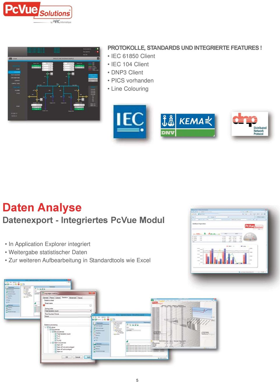 Daten Analyse Datenexport - Integriertes PcVue Modul In Application