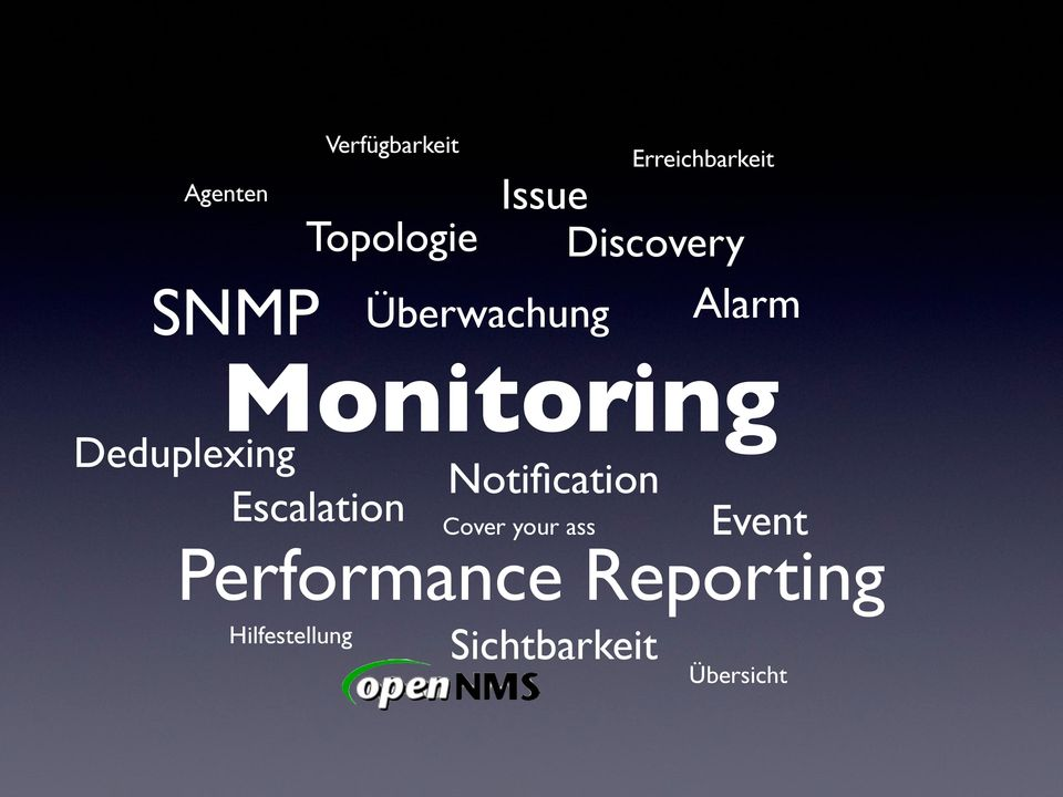 Monitoring Escalation Notification Cover your ass