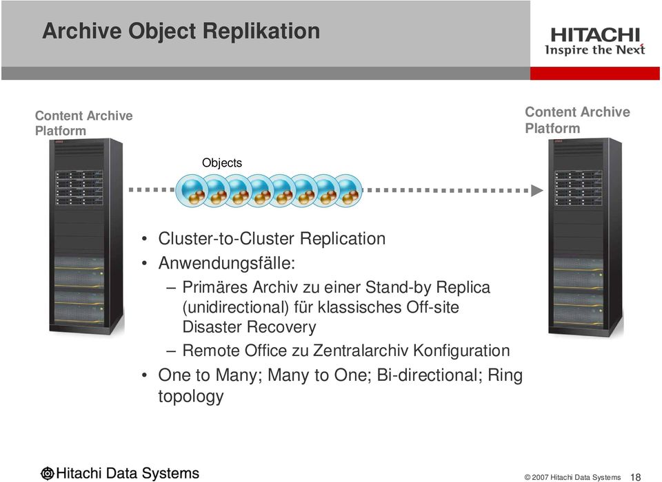 Replica (unidirectional) für klassisches Off-site Disaster Recovery Remote Office zu