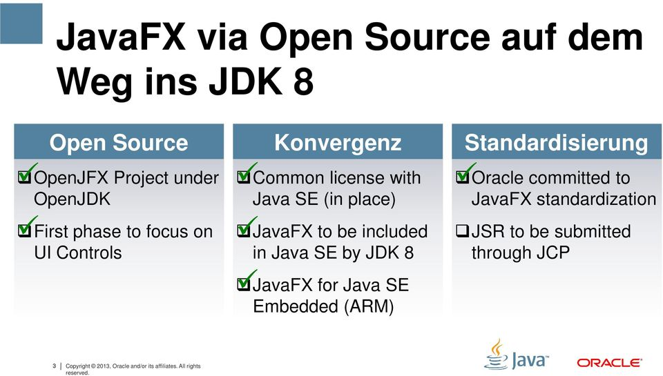 Java SE by JDK 8 JavaFX for Java SE Embedded (ARM) Standardisierung Oracle committed to JavaFX