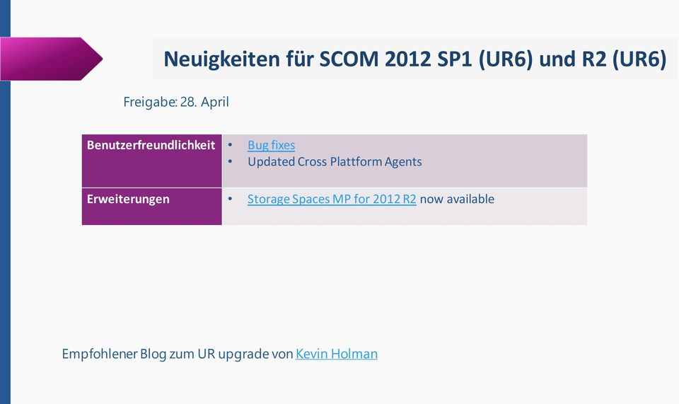 Plattform Agents Erweiterungen Storage Spaces MP for 2012