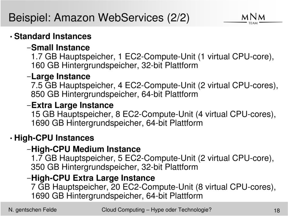 GB Hintergrundspeicher, 64-bit Plattform High-CPU Instances -High-CPU Medium Instance 1.
