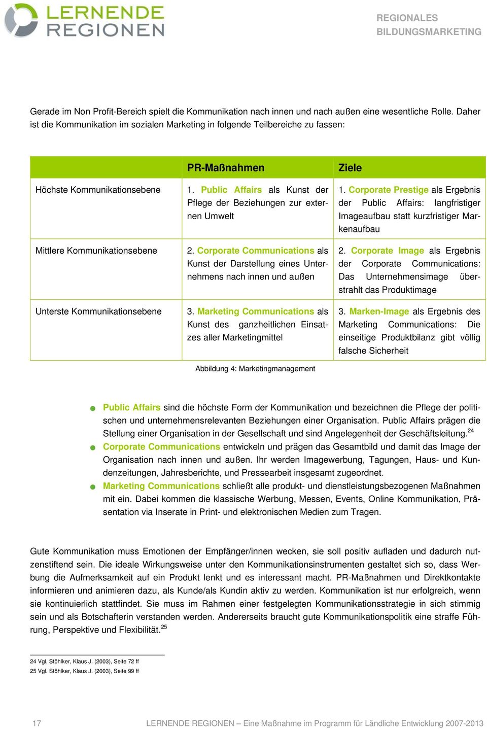 Nett Public Relations Fassen Zusammen Bilder - Entry Level Resume ...