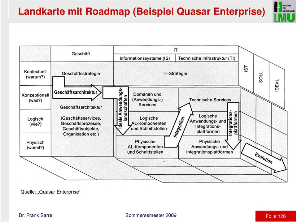 Enterprise) Quelle: