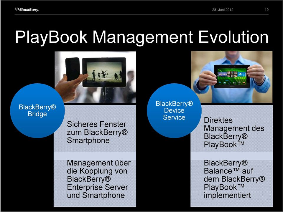 Management des BlackBerry PlayBook Management über die Kopplung von BlackBerry