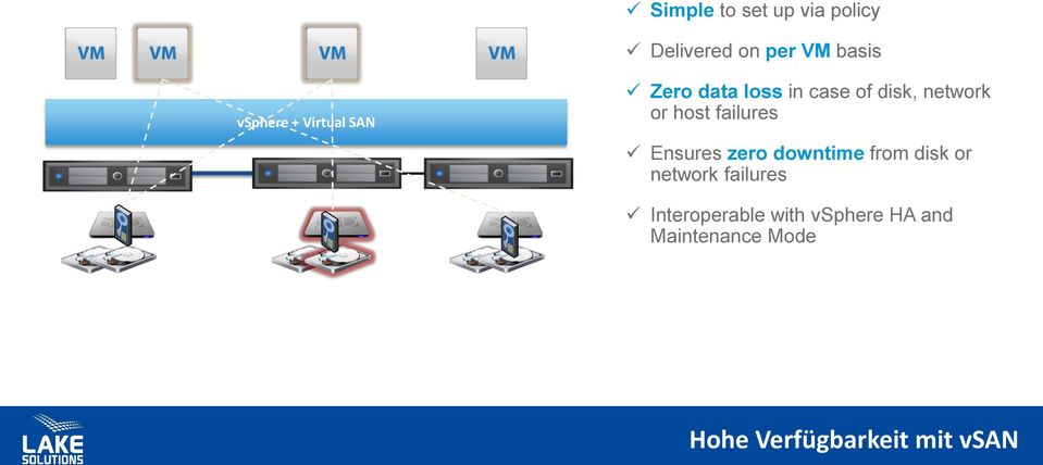 failures Ensures zero downtime from disk or network failures