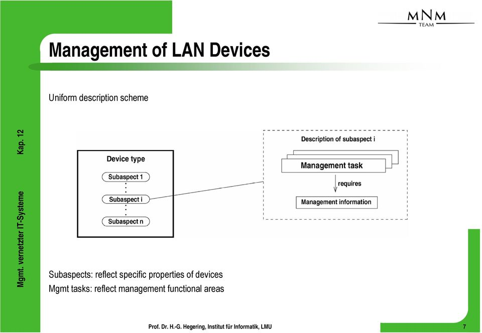 specific properties of devices Mgmt