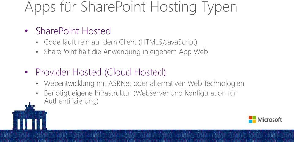 Provider Hosted (Cloud Hosted) Webentwicklung mit ASP.