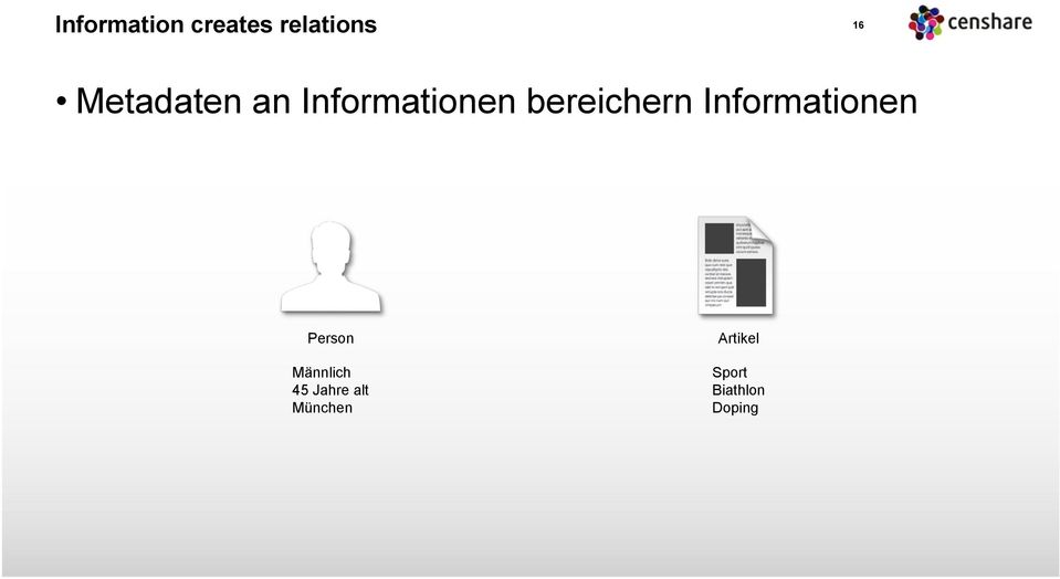 Informationen Person Männlich 45