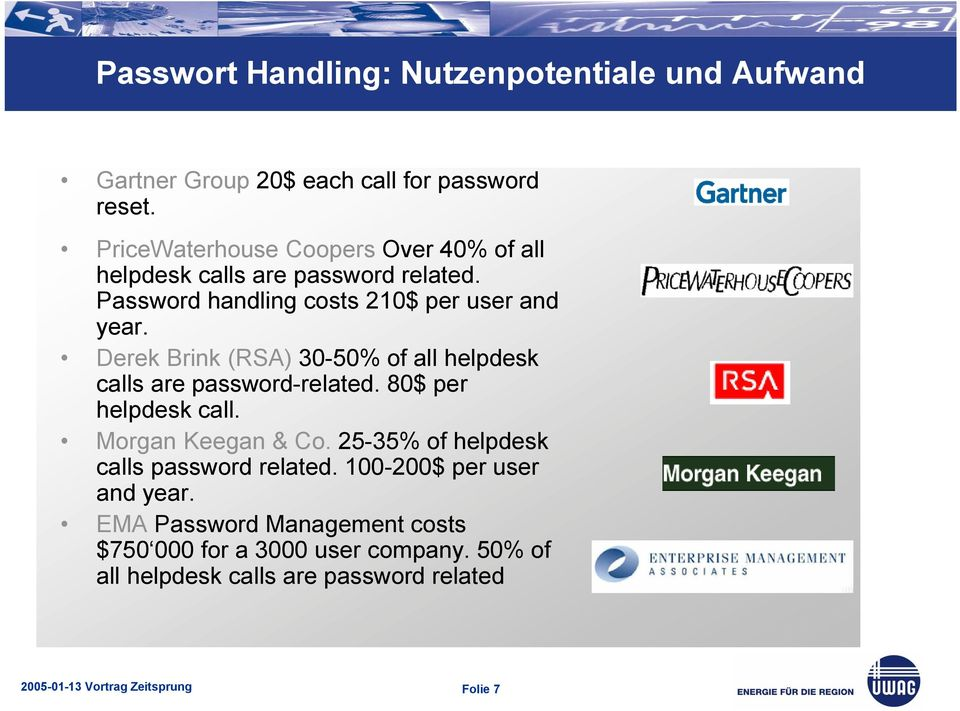 Derek Brink (RSA) 30-50% of all helpdesk calls are password-related. 80$ per helpdesk call. Morgan Keegan & Co.