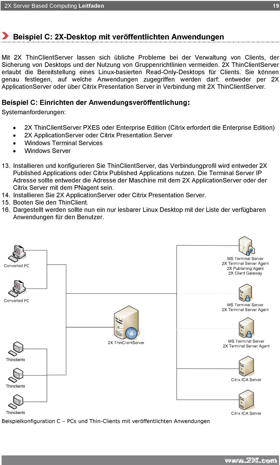 Sie können genau festlegen, auf welche Anwendungen zugegriffen werden darf: entweder per 2X ApplicationServer oder über Citrix Presentation Server in Verbindung mit 2X ThinClientServer.