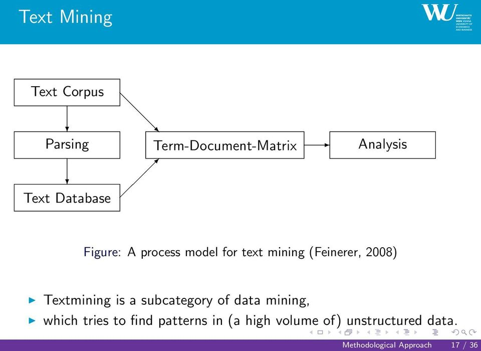 Textmining is a subcategory of data mining, which tries to find