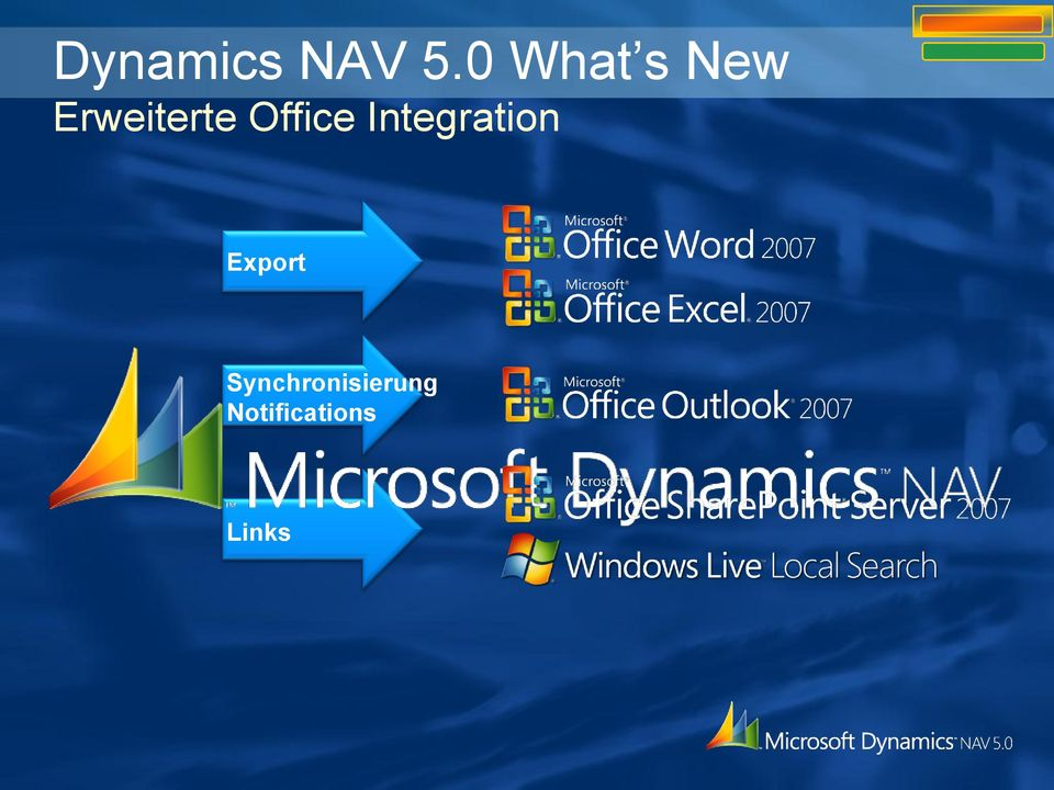 Office Integration Export