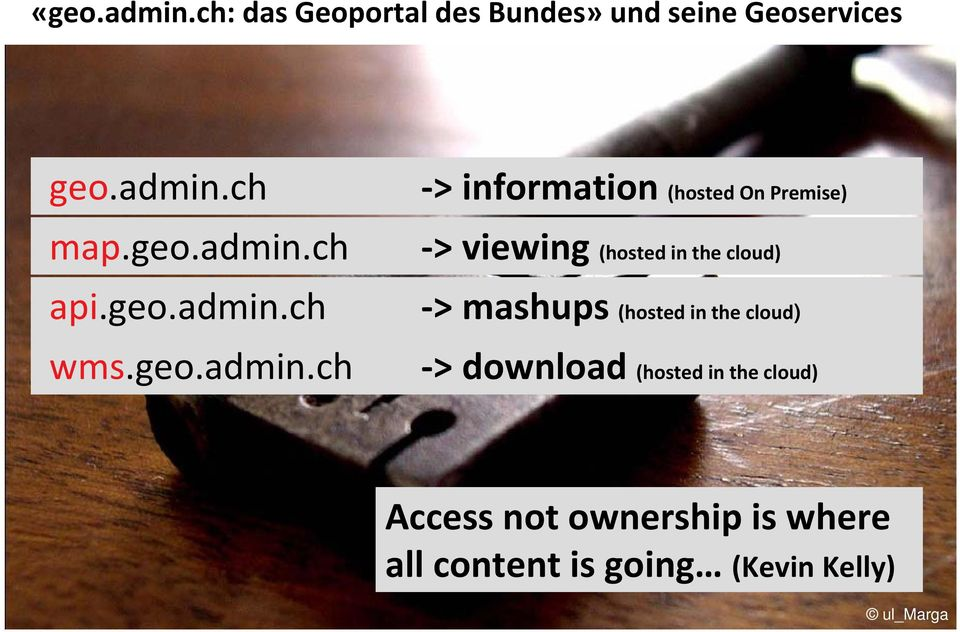 ch > information (hosted On Premise) > viewing (hosted in the cloud) > mashups (hosted in the cloud) >