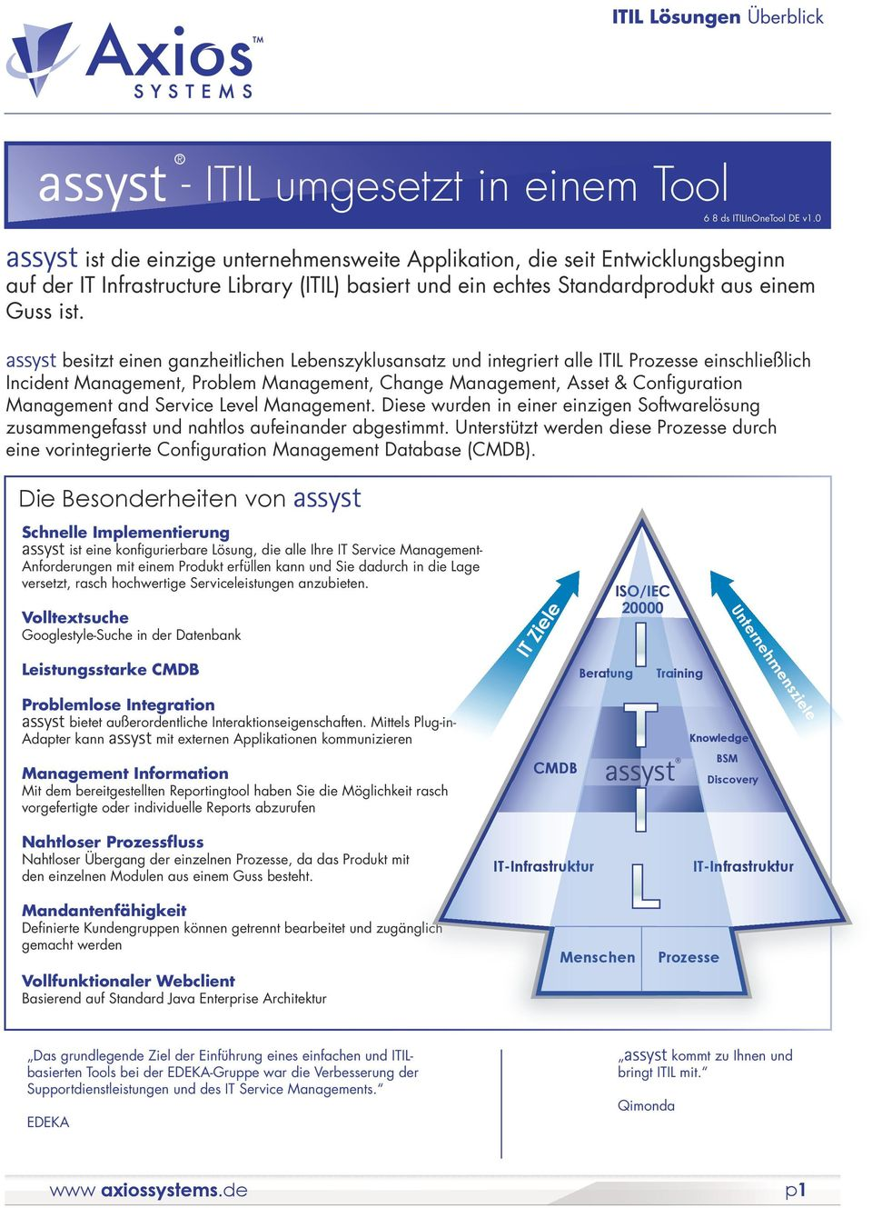 assyst besitzt einen ganzheitlichen Lebenszyklusansatz und integriert alle ITIL Prozesse einschließlich Incident Management, Problem Management, Change Management, Asset & Configuration Management