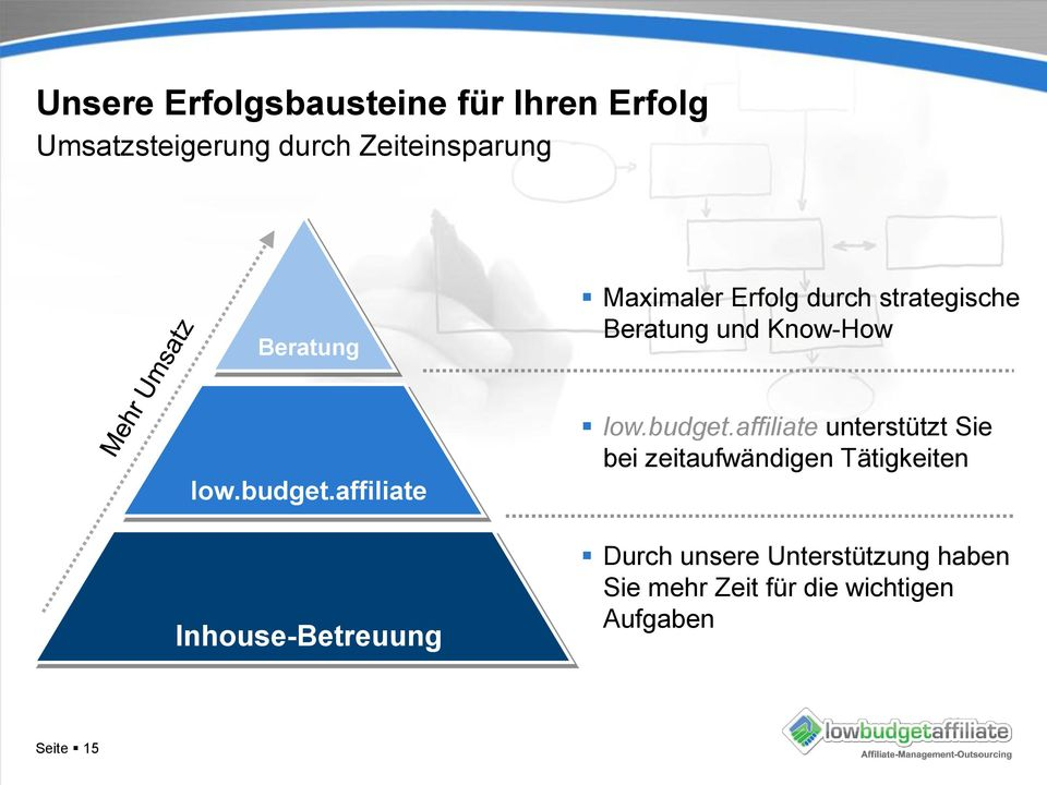affiliate Inhouse-Betreuung low.budget.