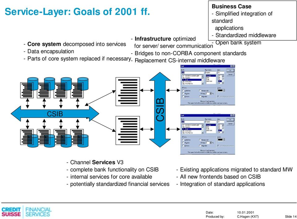 integration of standard applications - Standardized middleware - Open bank system for server/server communication - Bridges to non-corba component standards -