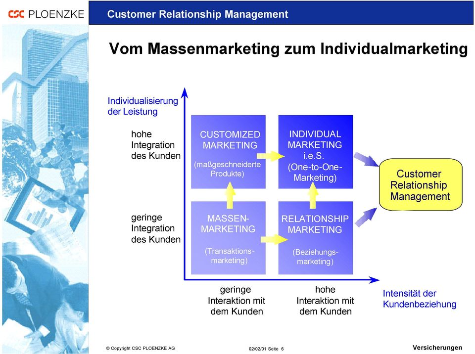hneiderte Produkte) INDIVIDUAL MARKETING i.e.s.