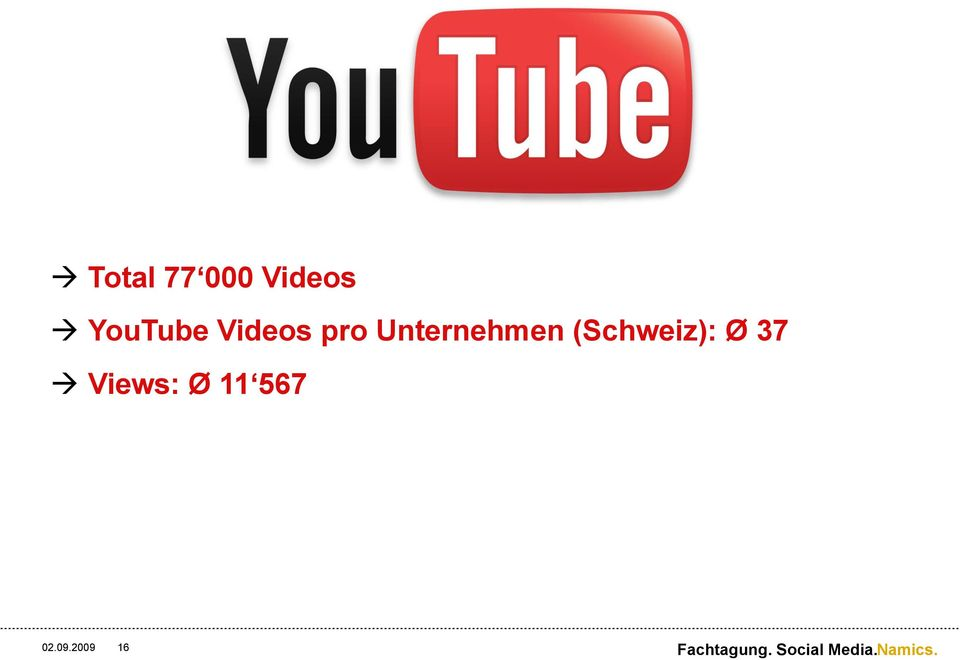 (Schweiz): Ø 37 Views: Ø 11 567