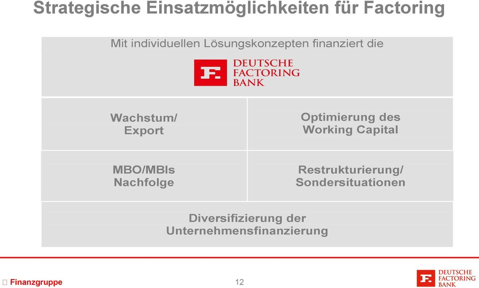 Optimierung des Working Capital MBO/MBIs Nachfolge