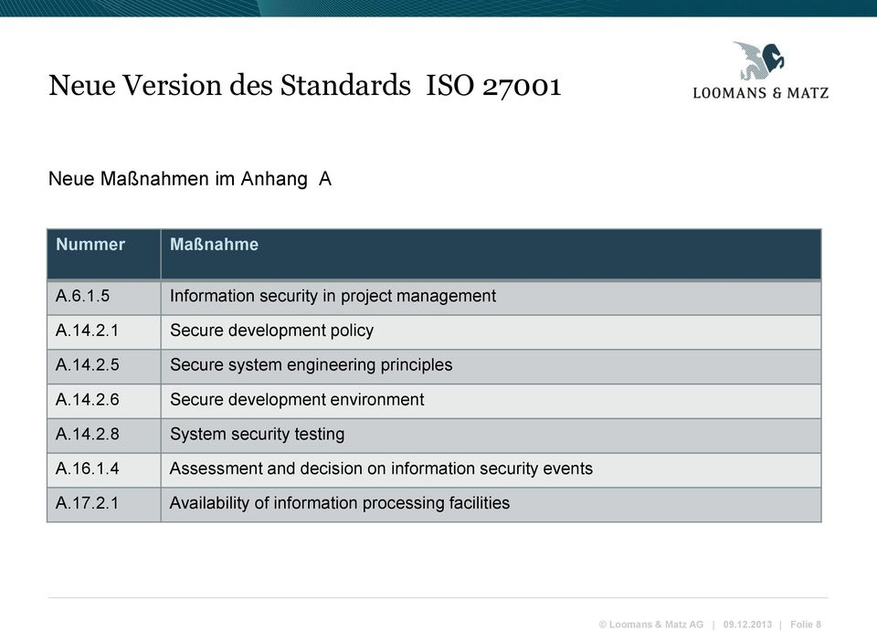 principles Secure development environment System security testing Assessment and decision on