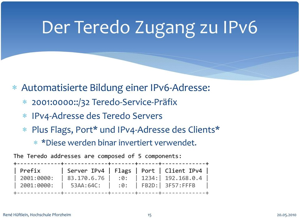 The Teredo addresses are composed of 5 components: +-------------+-------------+-------+------+-------------+ Prefix Server IPv4