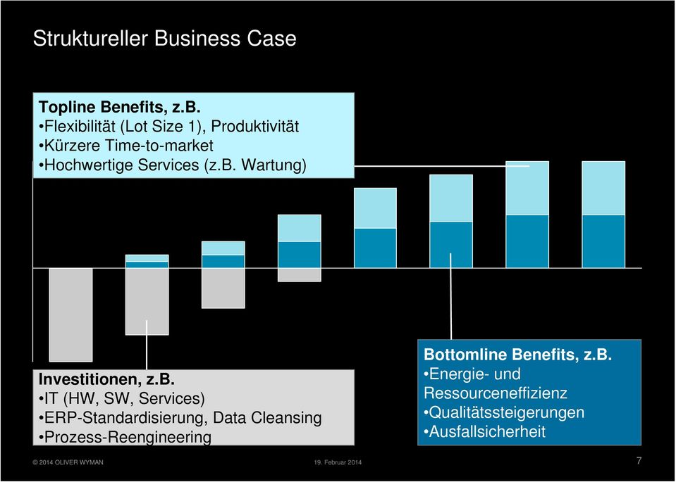b. Wartung) Investitionen, z.b. IT (HW, SW, Services) ERP-Standardisierung, Data
