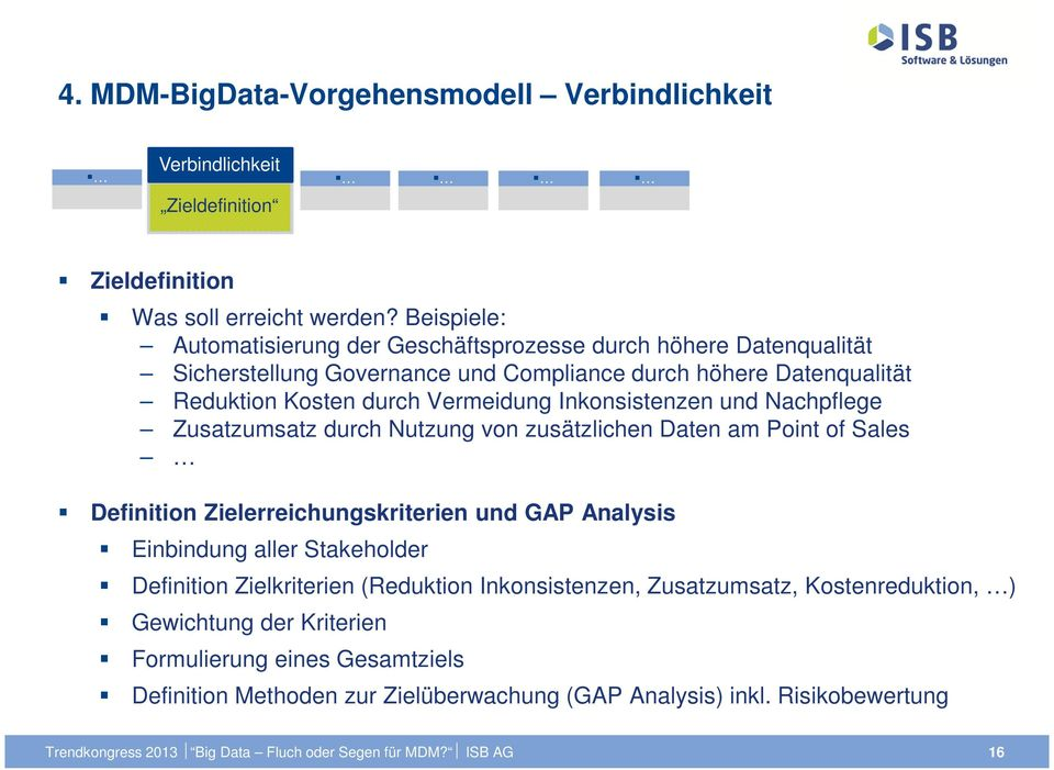 Inkonsistenzen und Nachpflege Zusatzumsatz durch Nutzung von zusätzlichen Daten am Point of Sales Definition Zielerreichungskriterien und GAP Analysis Einbindung aller Stakeholder