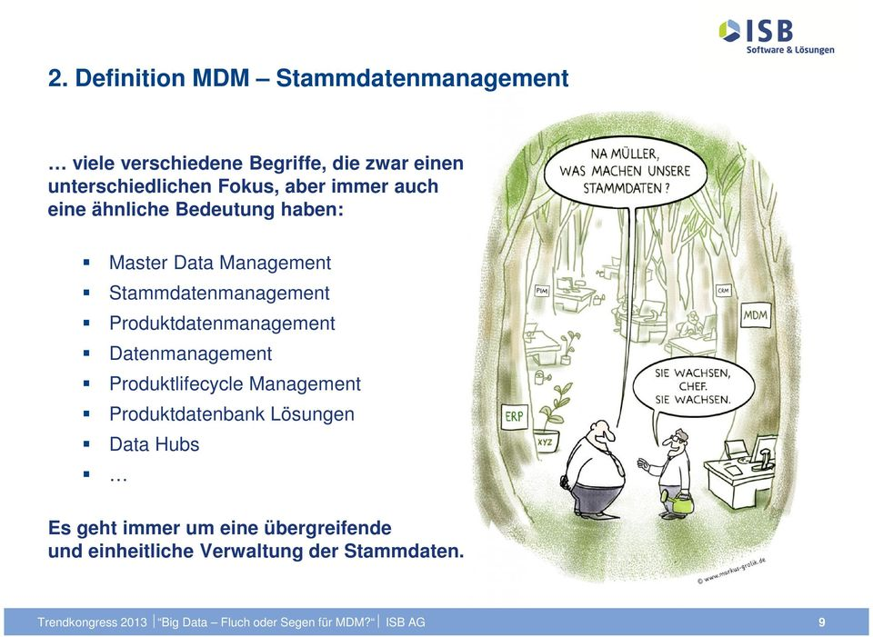 Produktdatenmanagement Datenmanagement Produktlifecycle Management Produktdatenbank Lösungen Data Hubs Es geht