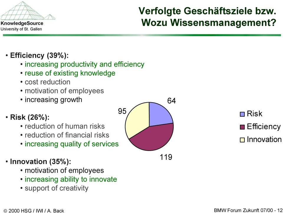 employees increasing growth Risk (26%): reduction of human risks reduction of financial risks increasing quality of