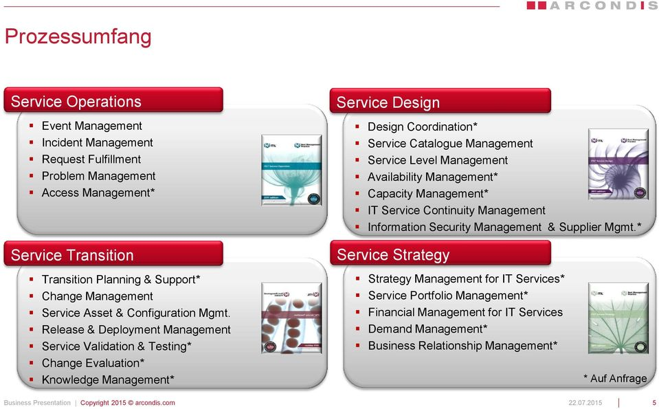 * Service Strategy Transition Planning & Support* Change Management Service Asset & Configuration Mgmt.