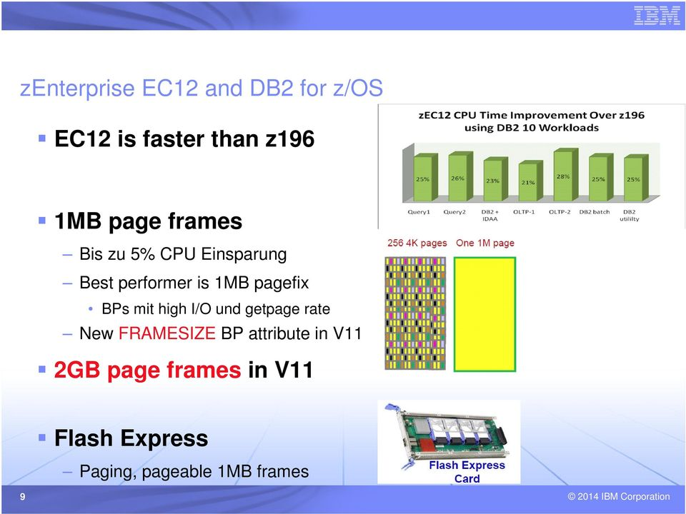 pagefix BPs mit high I/O und getpage rate New FRAMESIZE BP