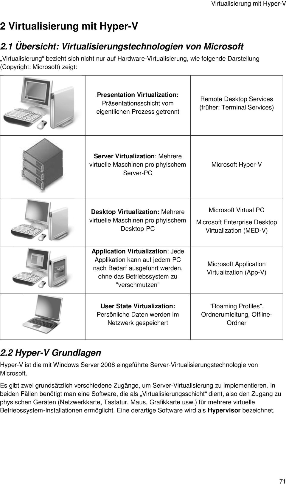 Virtualization: Präsentationsschicht vom eigentlichen Prozess getrennt Remote Desktop Services (früher: Terminal Services) Server Virtualization: Mehrere virtuelle Maschinen pro phyischem Server-PC