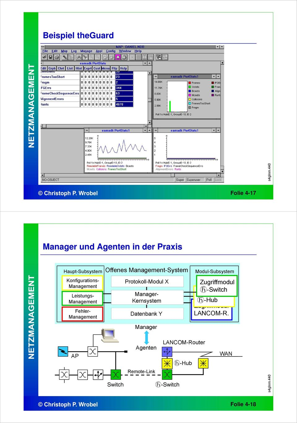 Manager- Kernsystem Datenbank Y Manager Modul-Subsystem Zugriffmodul Zugriffmodul ö-switch