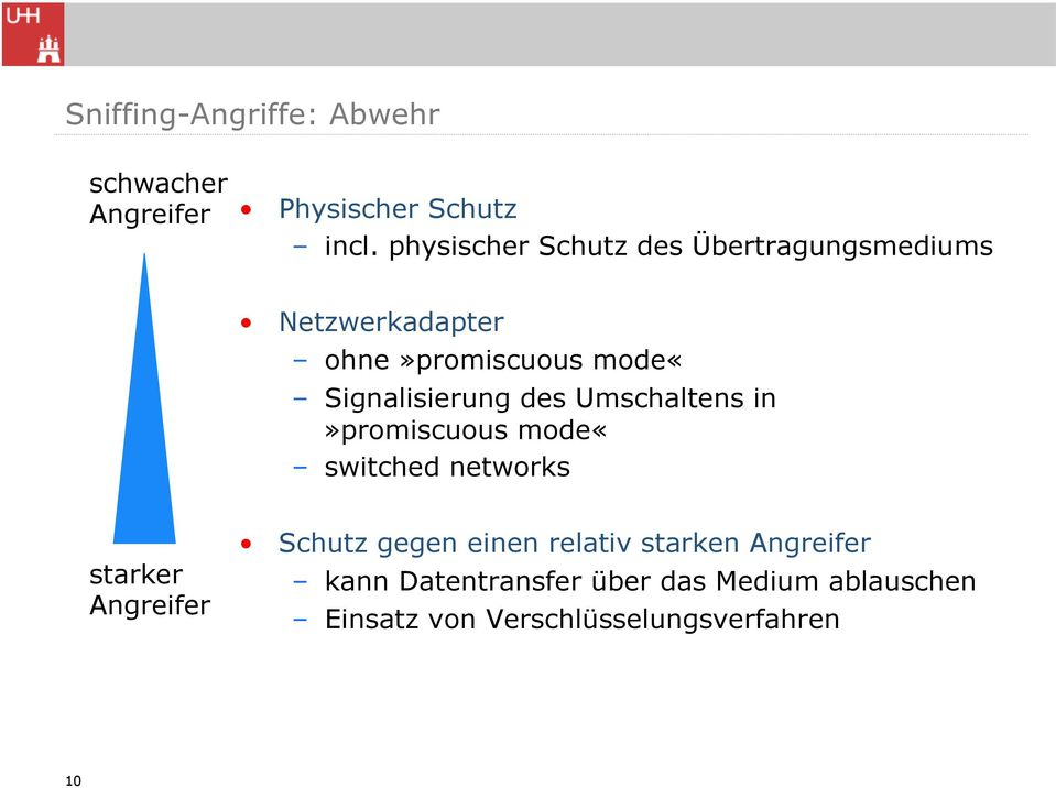 mode«signalisierung des Umschaltens in»promiscuous mode«switched networks starker Angreifer