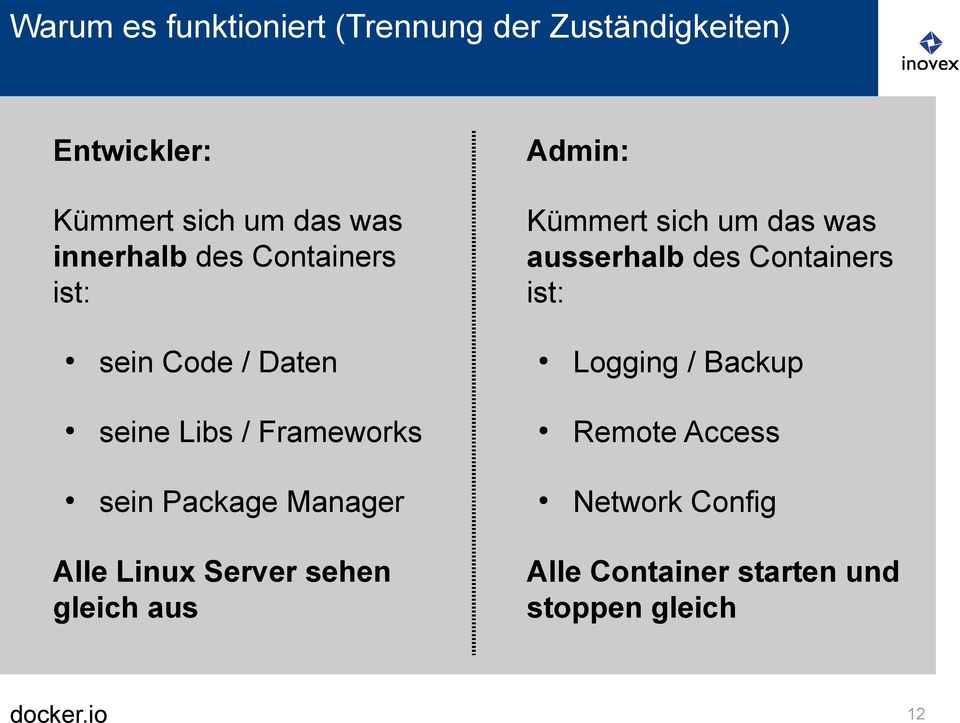 sein Code / Daten Logging / Backup seine Libs / Frameworks Remote Access sein Package