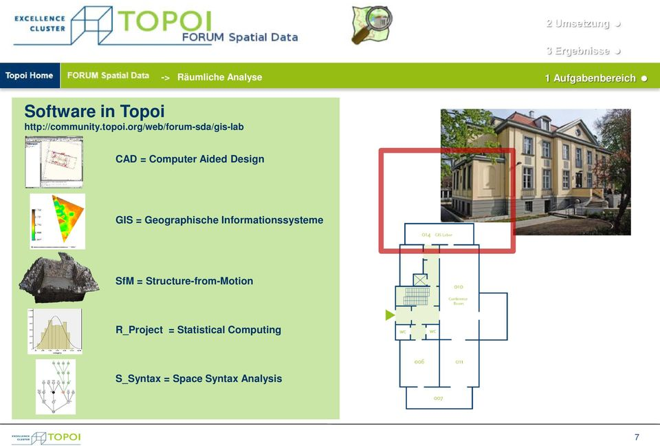 org/web/forum-sda/gis-lab CAD = Computer Aided Design GIS = Geographische