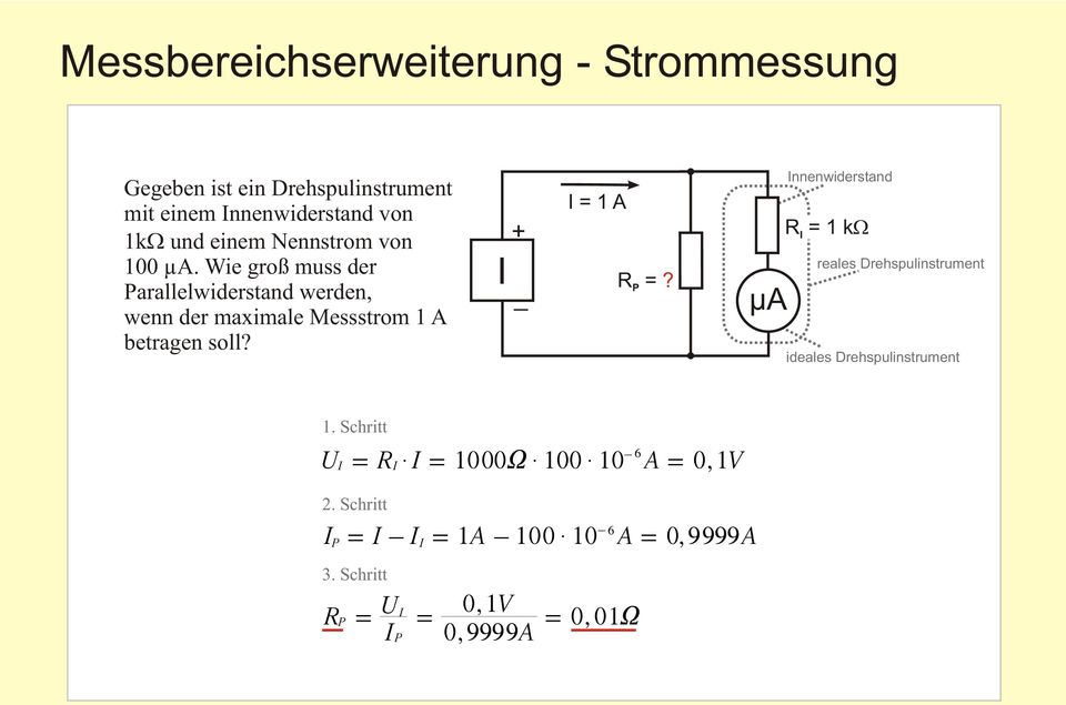 I + _ I = 1 A R = P? µa Innenwiderstand R = 1 k I reales Drehspulinstrument ideales Drehspulinstrument 1.