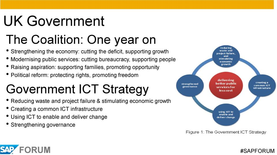 Political reform: protecting rights, promoting freedom Government ICT Strategy Reducing waste and project failure &