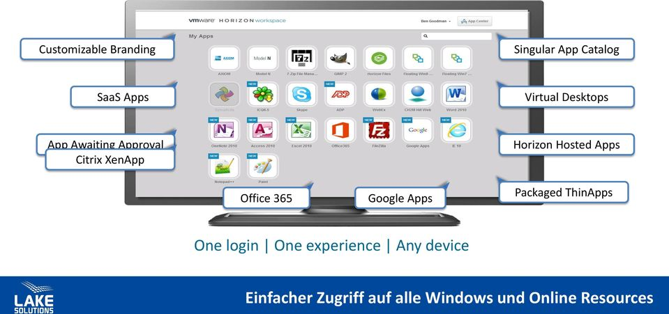 Office 365 Google Apps Packaged ThinApps One login One