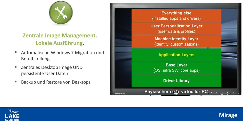 Backup und Restore von Desktops User Personalization Layer (user data & profiles) Machine Identity Layer