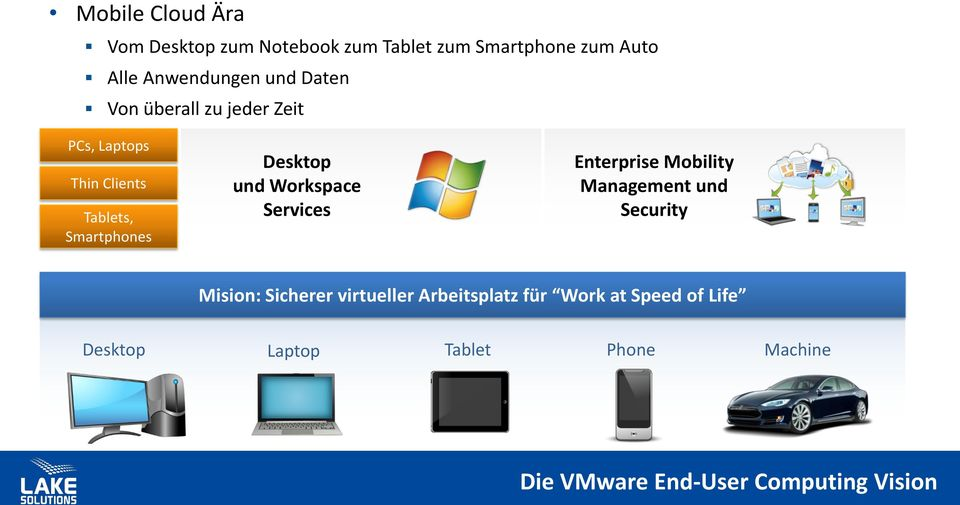 Workspace Services Enterprise Mobility Management und Security Mision: Sicherer virtueller