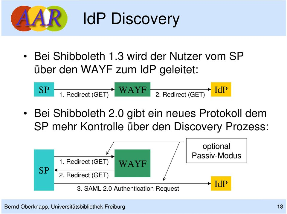 Redirect (GET) Bei Shibboleth 2.