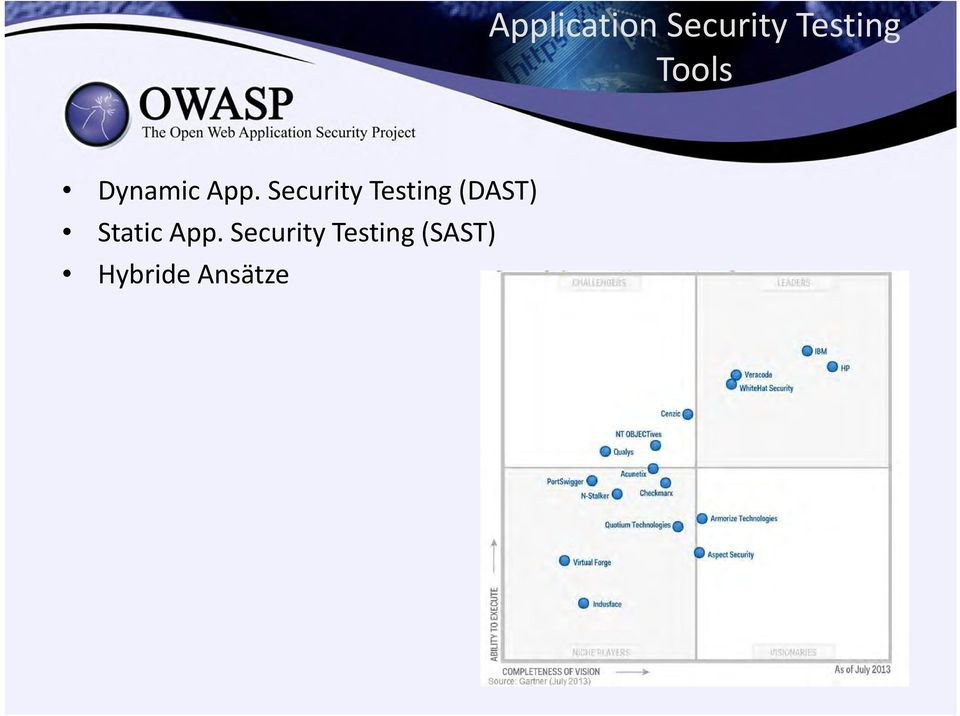 Security Testing (DAST) Static
