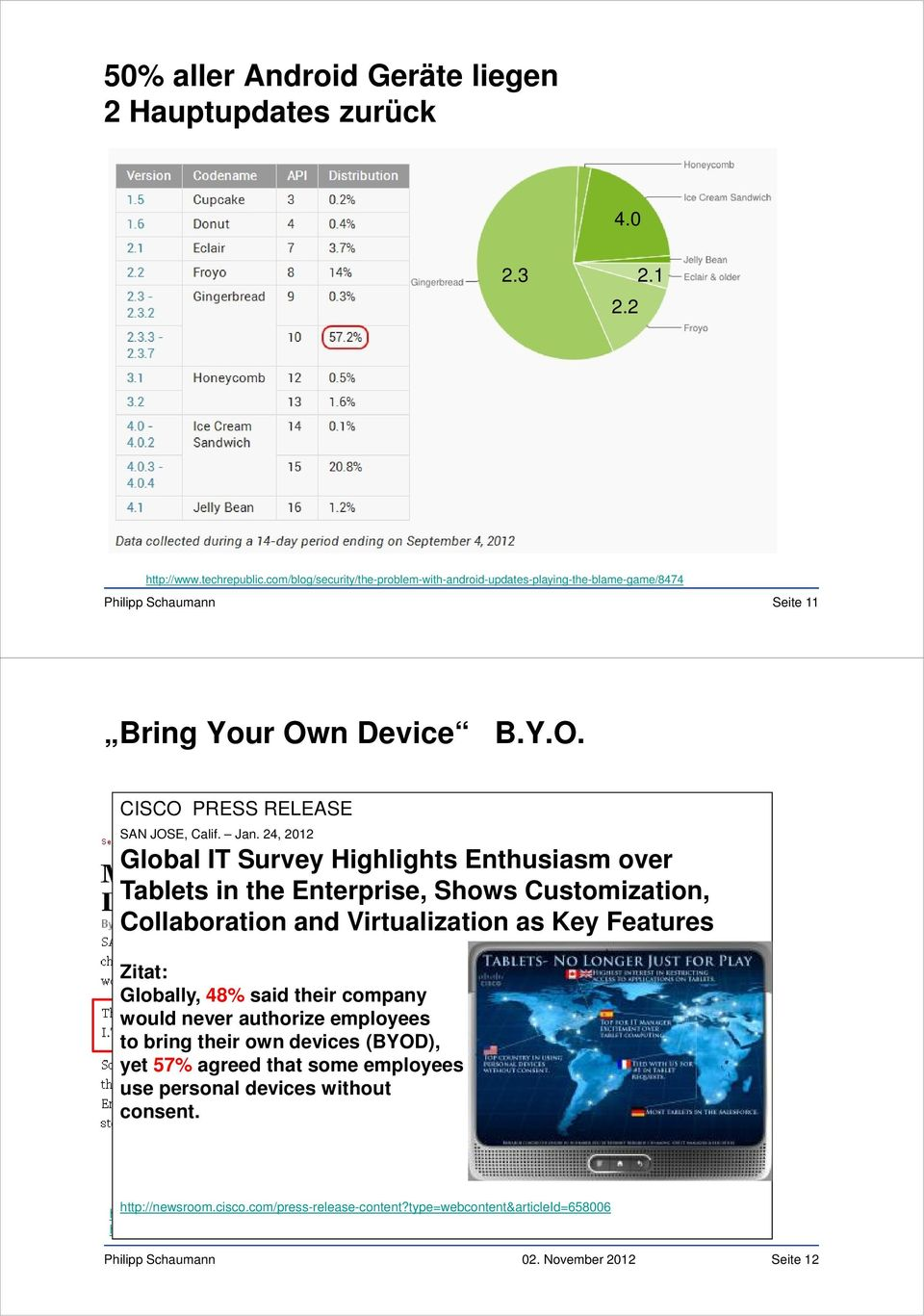 24, 2012 Global IT Survey Highlights Enthusiasm over Tablets in the Enterprise, Shows Customization, Collaboration and Virtualization as Key Features Zitat: Globally, 48% said their company would