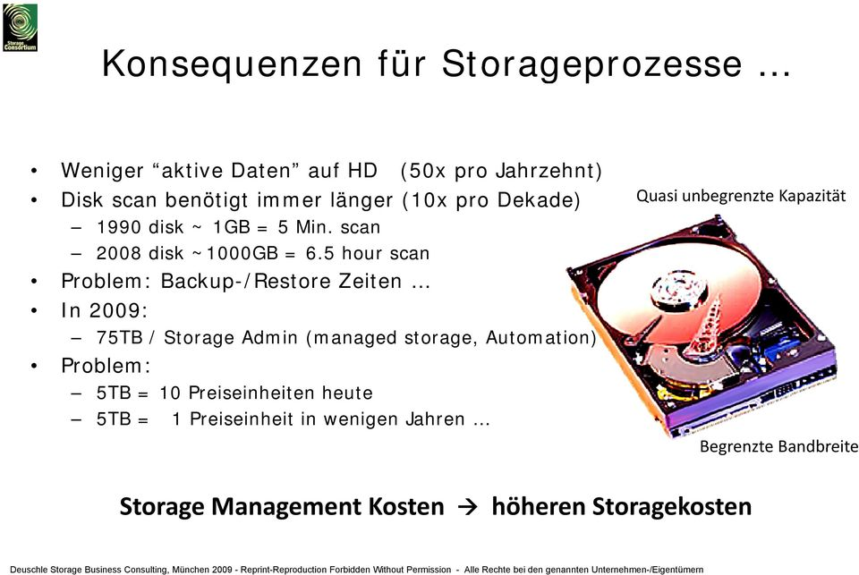 5 hour scan Problem: Backup-/Restore Zeiten In 2009: 75TB / Storage Admin (managed storage, Automation) Problem: