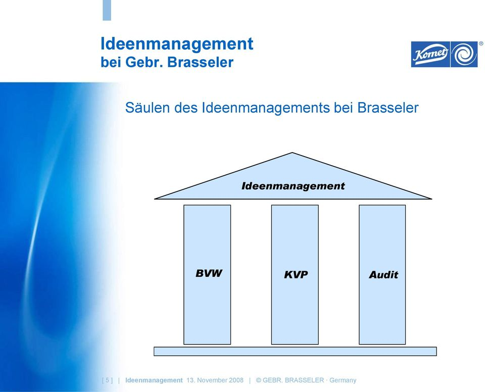 KVP Audit [ 5 ] Ideenmanagement 13.
