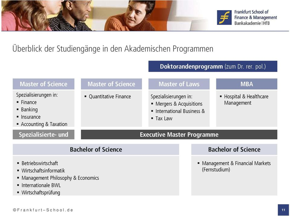 ) Spezialisierungen in: Mergers & Acquisitions International Business & Tax Law Executive Master Programme Hospital & Healthcare Management Bachelor of Science