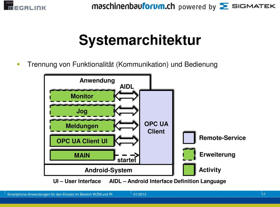 MAIN startet Android-System OPC UA Client Remote-Service