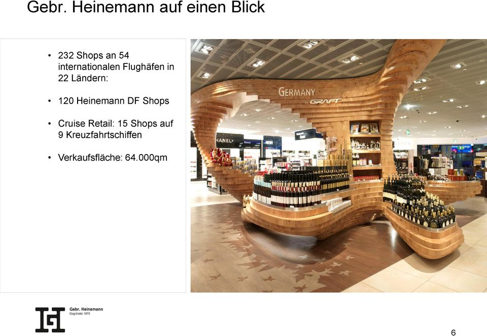 120 Heinemann DF Shops Cruise Retail: 15 Shops